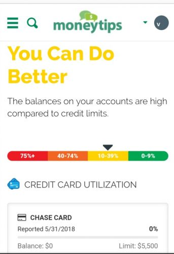 money tips credit utilization graphic