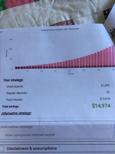 big financial mistake 3