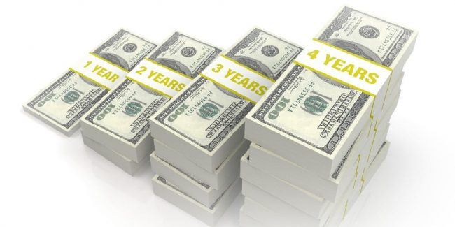 Certificate of deposit and CD ladder