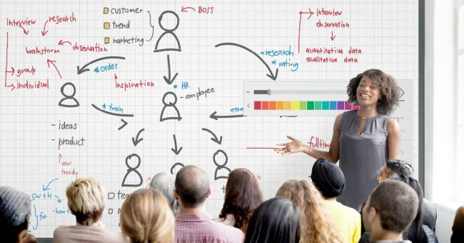 business structures and planning