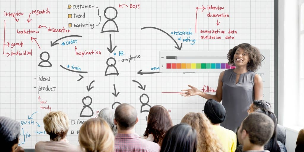 Business structure and organization planning
