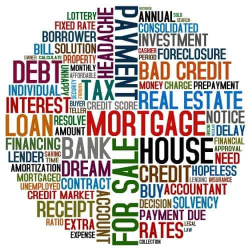 a list of mortgage and credit terms
