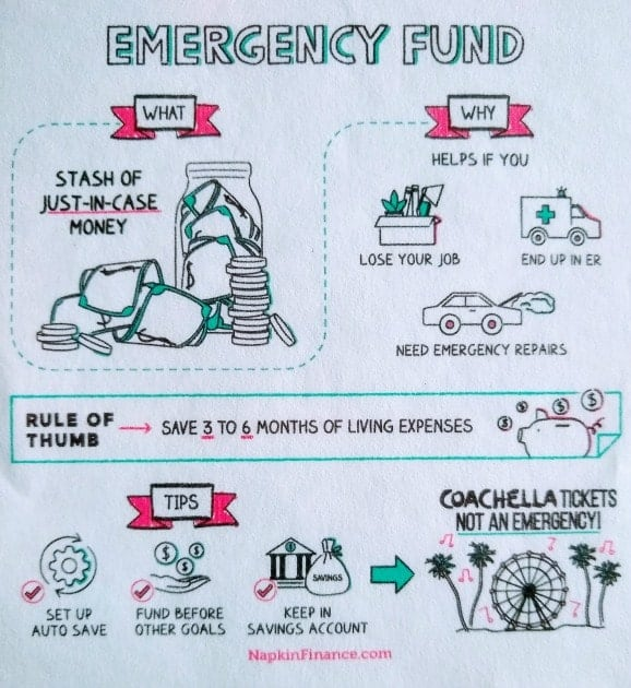 napkin finance emergency fund graphic