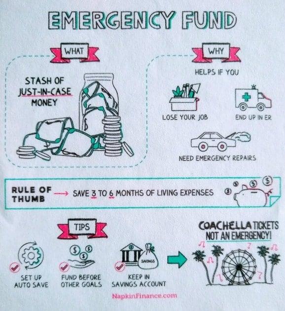 napkin finance emergency fund graphic