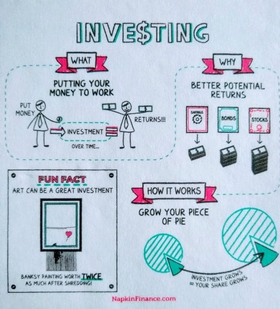 napkin finance investing graphic