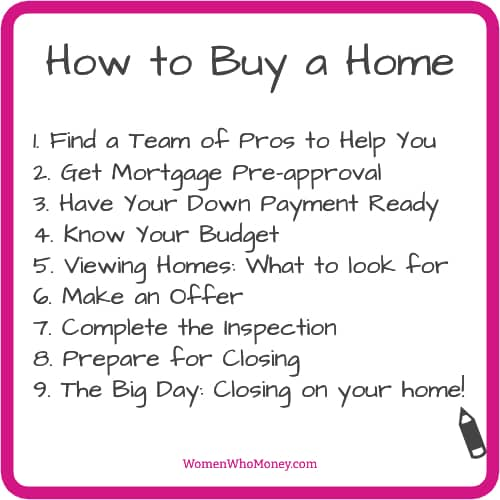 how to buy a home steps