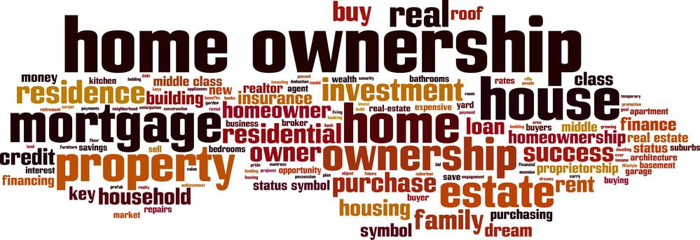 graphic of words associated with home ownership